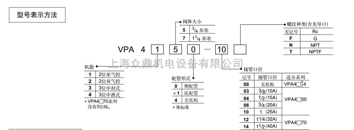 电路 电路图 电子 设计 素材 原理图 1201_443