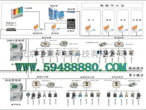 电源继电器箱设计,将不间断电源和断电器组合在一起,内有断电反馈信号