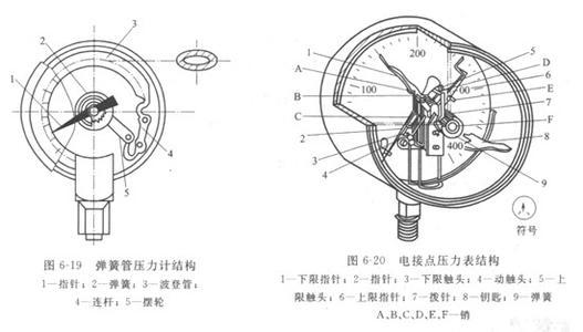电接点压力表原理图