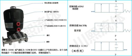 bx8206 典型电路图