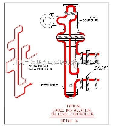 管道电伴热系统图集:管道电伴热系统的组成部分及电伴热带安装示意图