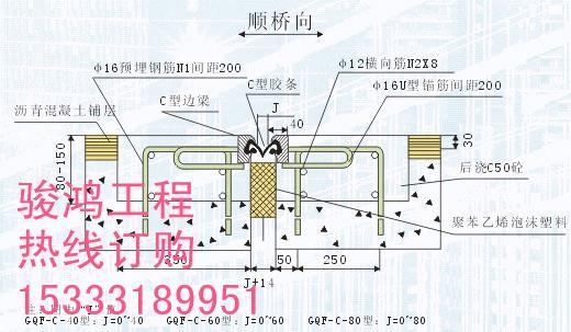 GQF-C GQF-E GQF-D GQF-F GQF-Z GQF-MZL GQF-SSFB GQF-RG GQF-RB C40 C60 C80 E60 E40 E80 D40 D60 D80 D160 F40 F60 F80 Z40 Z60 Z80 MZL160 MZL240 MZL320 SSFB80 SSFB100 SSFB120 SSFB160... 河北骏鸿工程橡胶有限公司,专业的厂家,专业的技术,专业的安装,一切都是专业的,放心省心,就在河北骏鸿,找张经理,最低报价包邮直销。 河北骏鸿工程橡胶