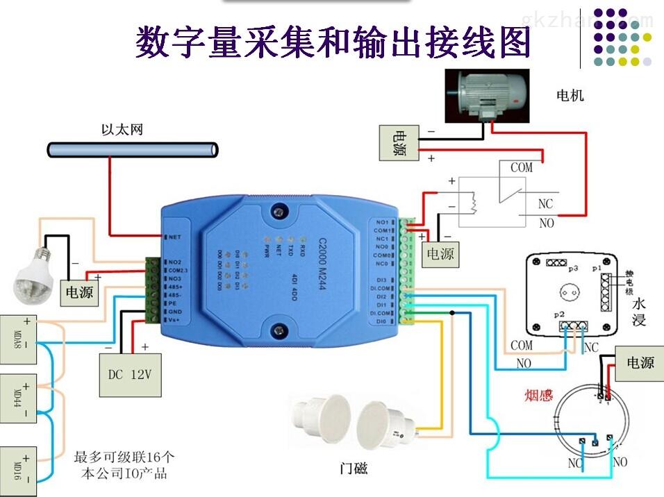 产品接线图: →4路开关量量输入; →4路开关量输出; →i/o与系统完全